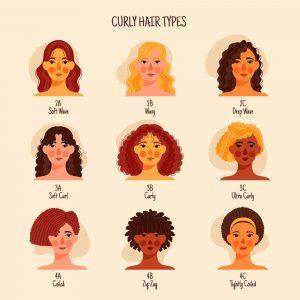 Read more about the article TYPES OF CURLY HAIR